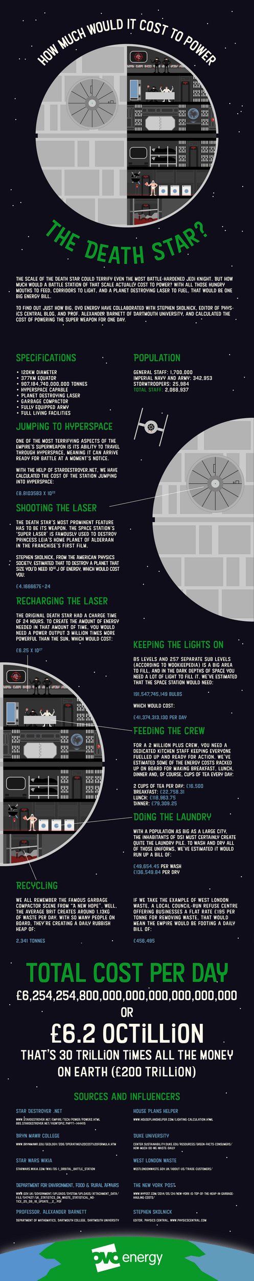 OVO Energy Death Star cost of powering infographic