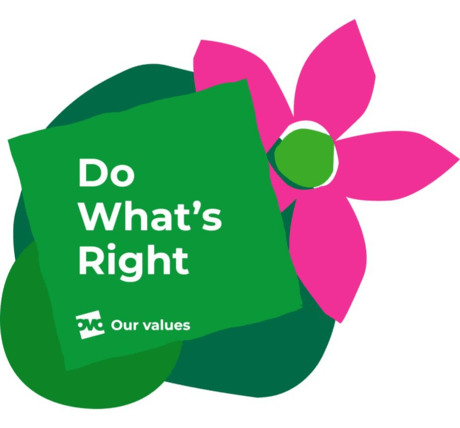 do what is right