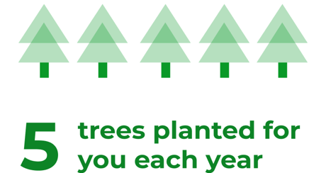 planting five trees each year